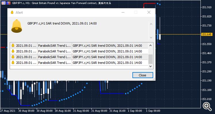ParabolicSAR Trend Line Alert - indicator for MetaTrader 5