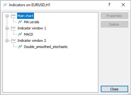 MA Levels - indicator for MetaTrader 5