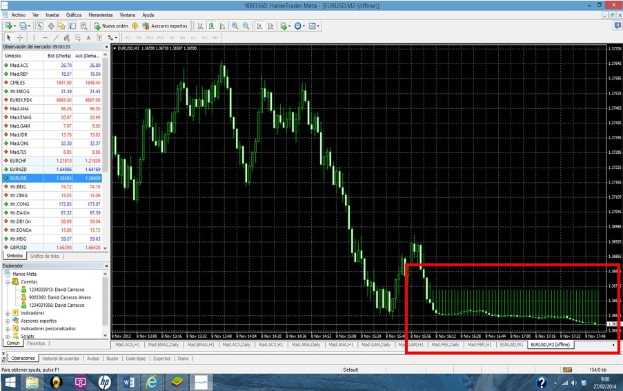 Indicators Constant Range Detector Indices Articles Library