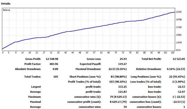 FXOpen Real-DetailedStatement-ECN-2014-02-28