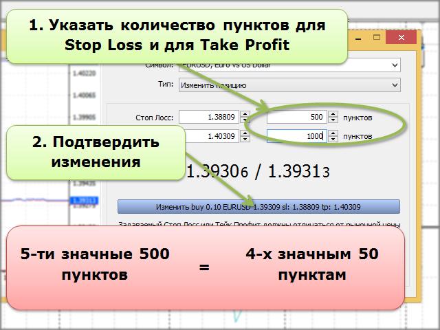 Выставляем Stop Loss и Take Profit