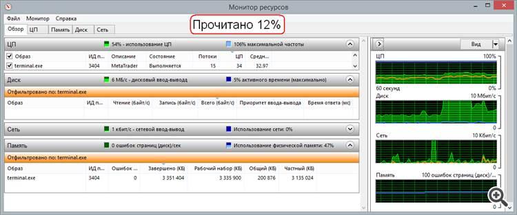 Прочитано 12%