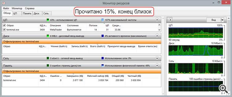 Прочитано 15%