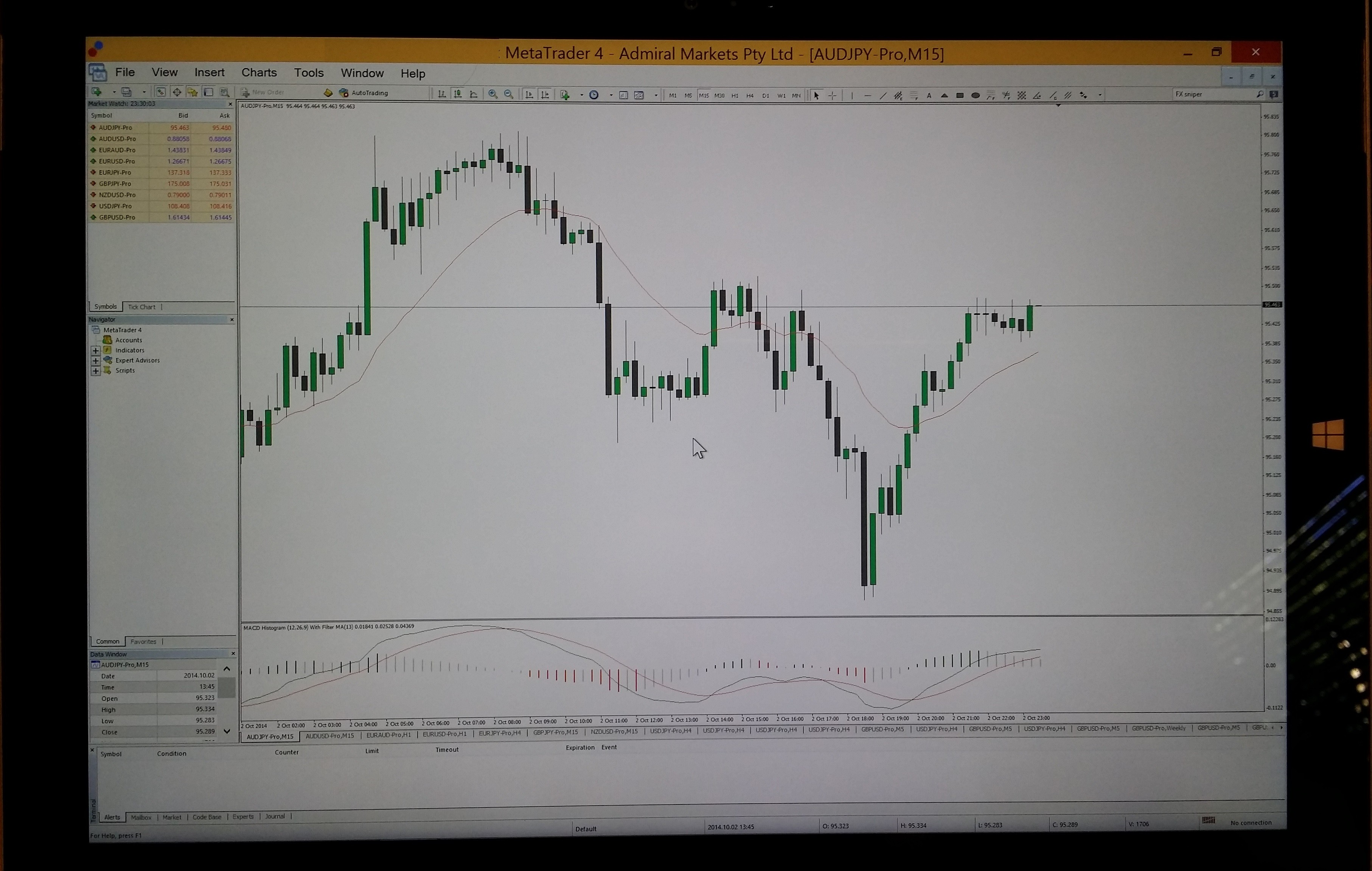 Forex historical data metatrader 4 on parallels