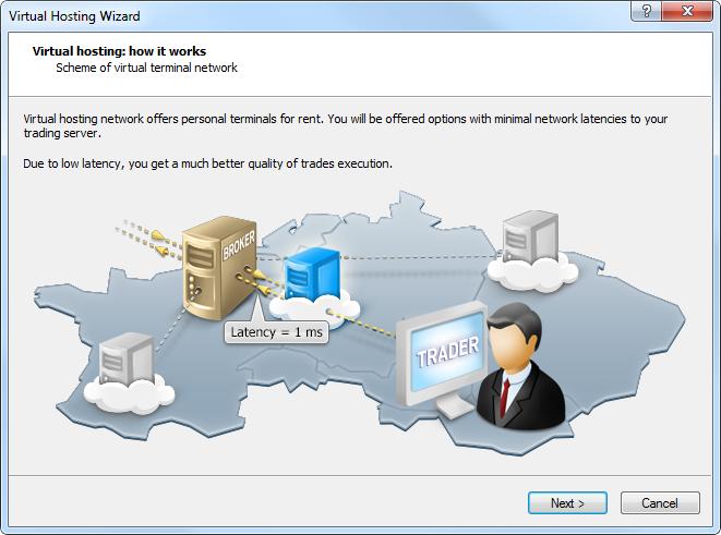 Виртуальный хостинг статья анализ хостинга в россии