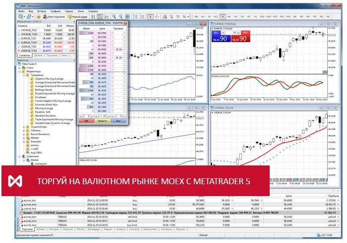 Торговая платформа MetaTrader 5 стала доступна на валютном рынке Московской Биржи