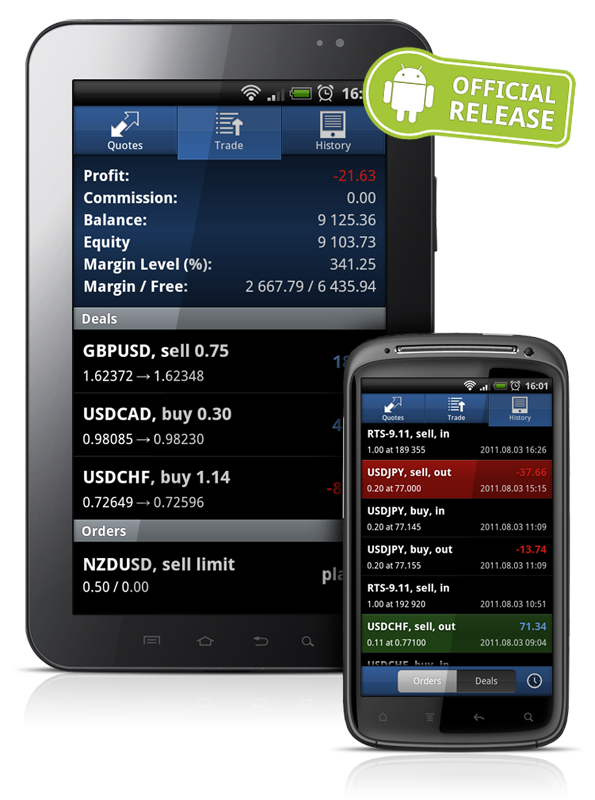 The MetaTrader 5 Trading Platform Now on Android