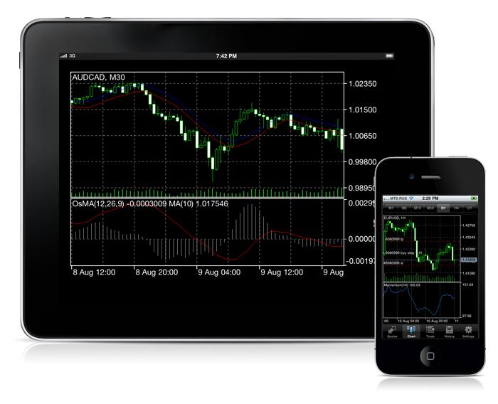 Технические индикаторы в мобильной торговой платформе MetaTrader 5 iPhone