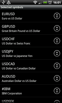 MetaTrader 5 Android: Symbols List