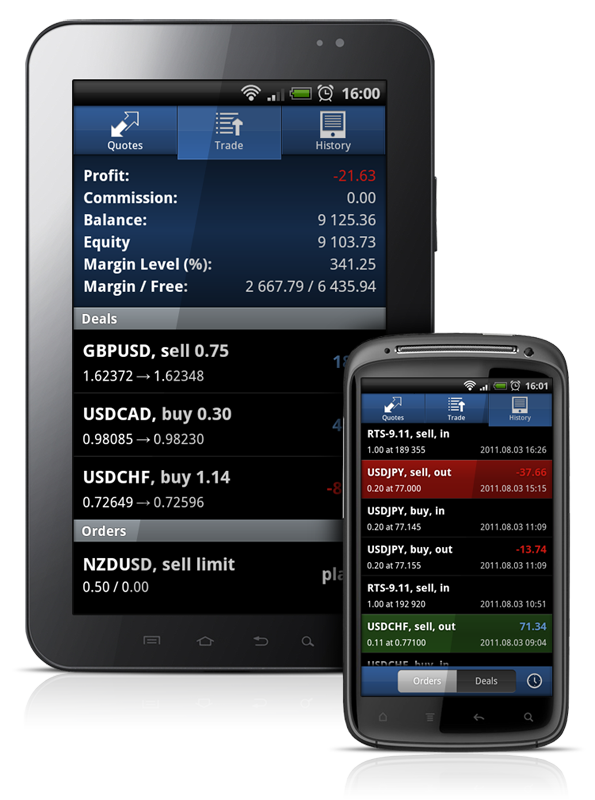 Forex trading platform for android phones