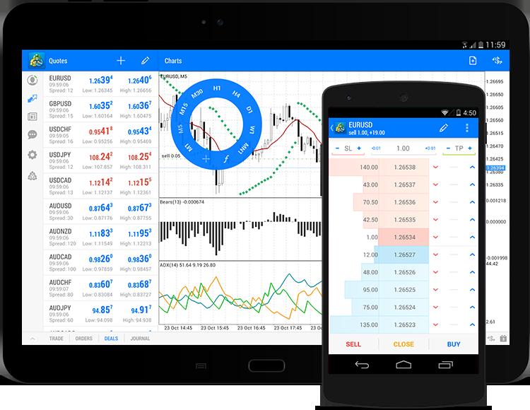 Полностью обновленный MetaTrader 5 для Android