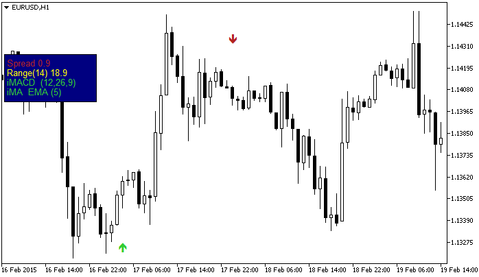 Arrows indicator MetaTrader 5