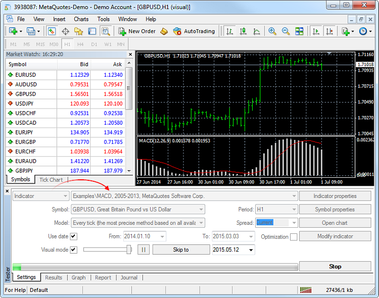 MetaTrader 4 Platform Beta Build 810: Product Renting in Market and