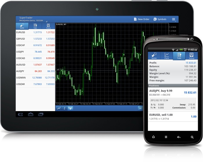 Android for forex metatrader broker