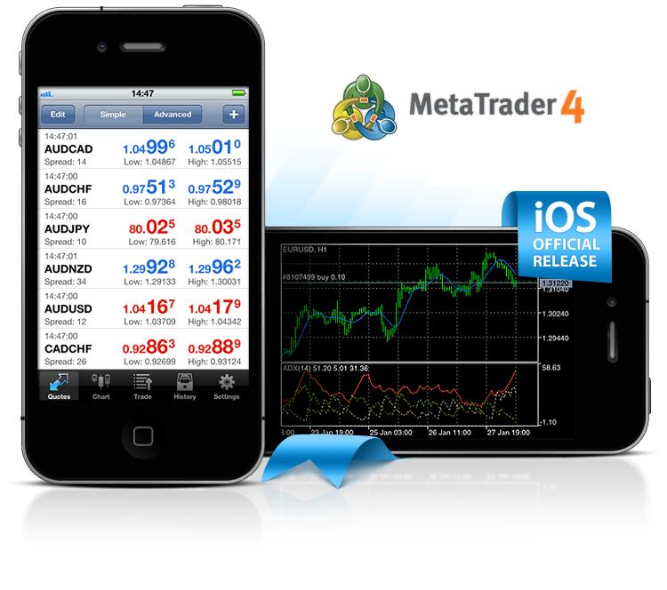 Мобильная платформа MetaTrader 4 для iPhone уже доступна!