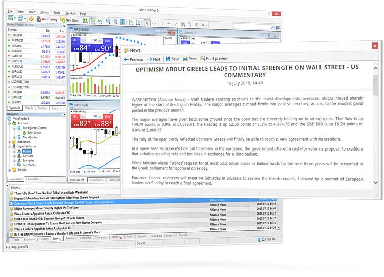 Новостная лента Alliance News Professional стала доступна в торговых платформах MetaTrader