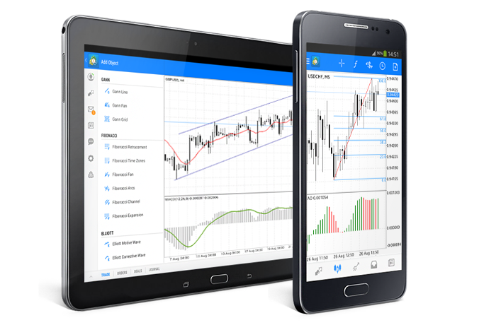 Novo MetaTrader 5 para Android