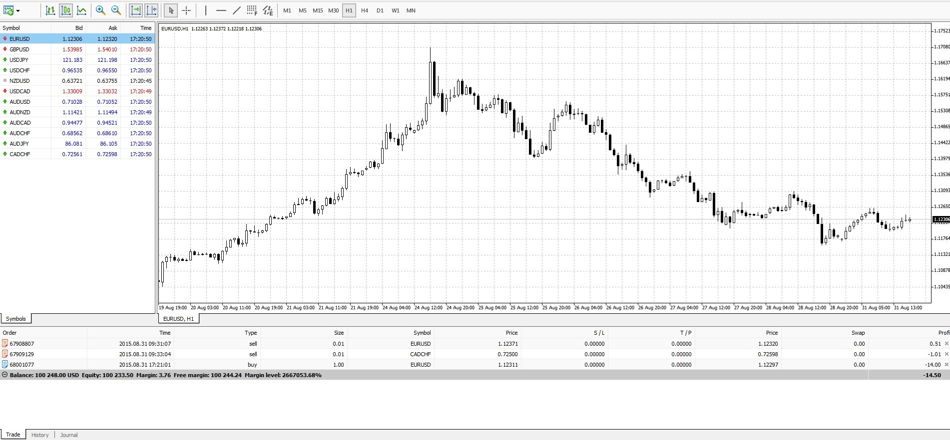 MetaTrader 4 Web Platform Beta Already Available in Your