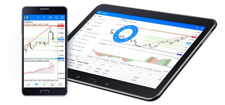 Nova Atualização MetaTrader 4 para Android: 24 Objetos de Análise e de Autenticação OTP