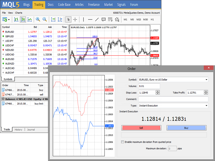 New MetaTrader 4 Build 880: Web Trading, One-Time Passwords and