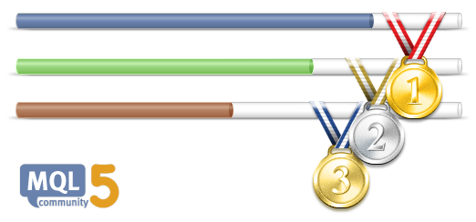 Достижения участников MQL5.community