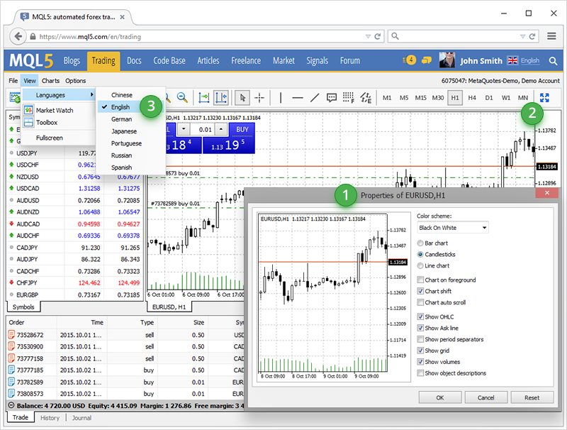 Обновленная веб-платформа MetaTrader 4: детальная настройка графиков, 7 доступных языков и полноэкранный режим