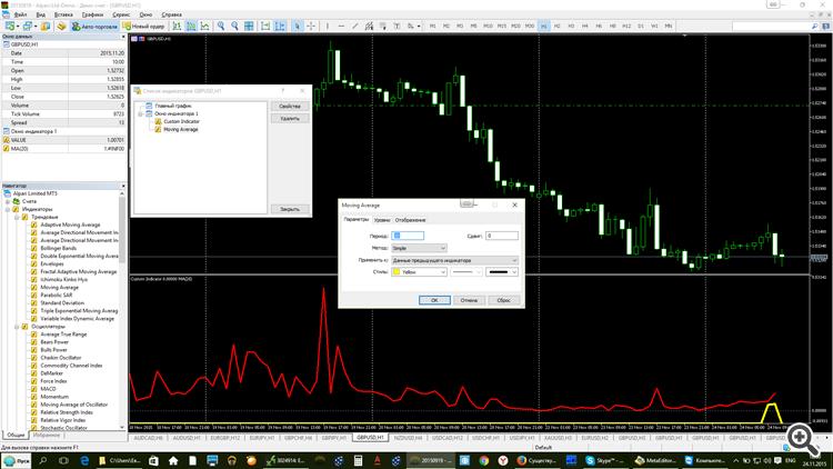 MT5 Apply Indicator MA to Custom Indicator