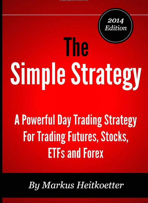 Most profitable trading strategies