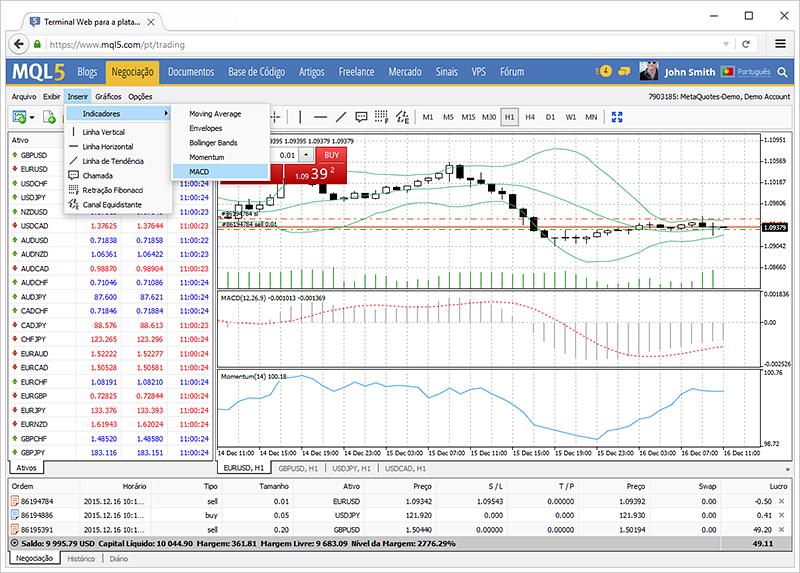 Ainda mais possibilidades de análise técnica na plataforma web MetaTrader 4