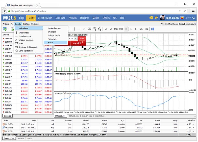 Todavía más posibilidades para el análisis técnico en la plataforma web MetaTrader 4