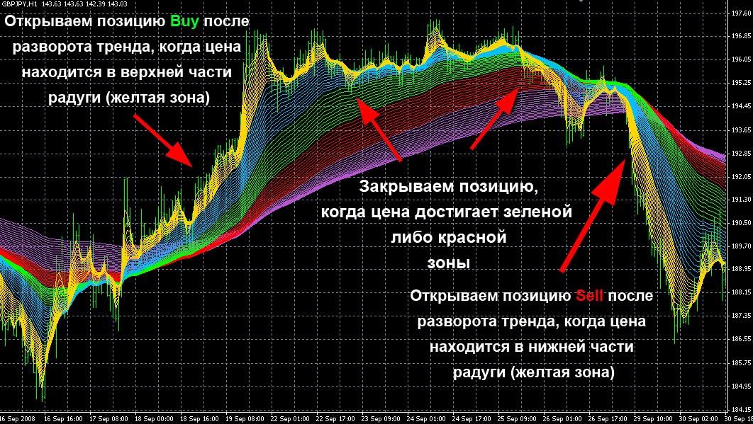 Russian trading system-rtf