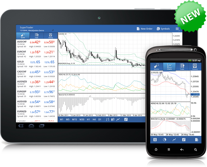 Metatrader 4 cheat 3 xtreme