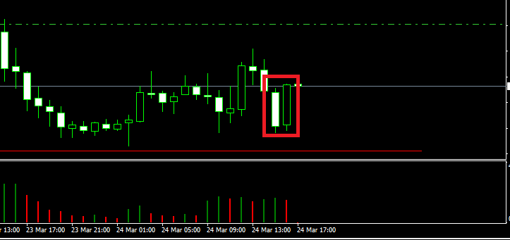forex trading strategy forum