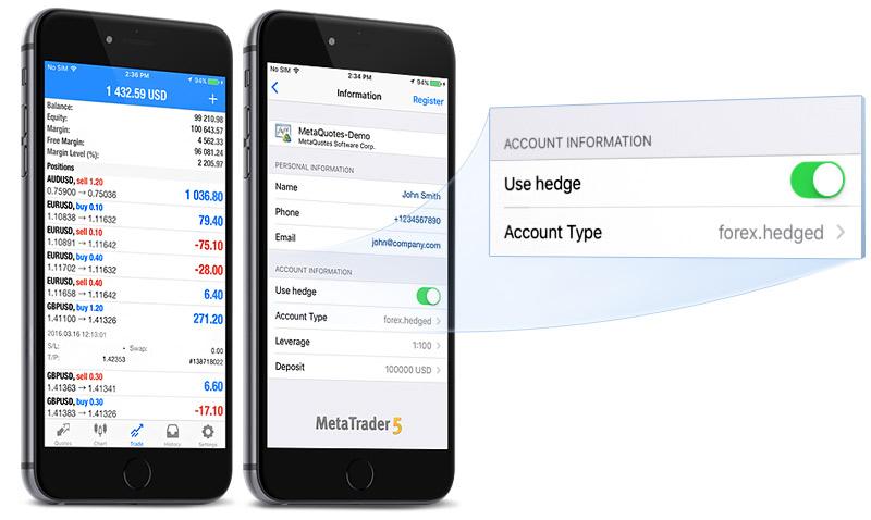 A MetaTrader 5 para iOS build 1261 com suporte para cobertura está agora disponível no App Store