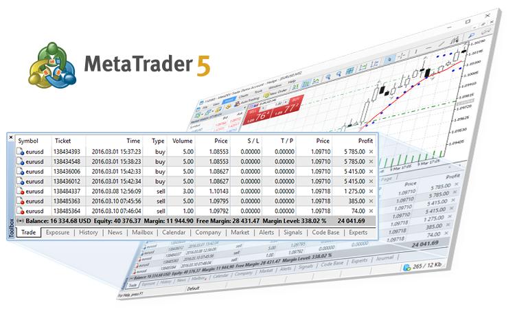 Aktualisierte Handelsplattform MetaTrader 5 mit Hedging-System