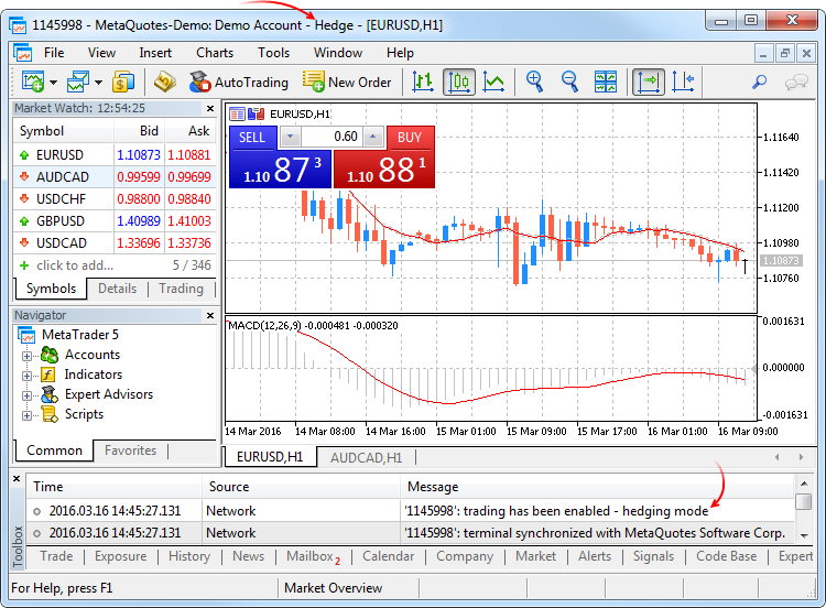 Best Book On Technical Analysis India Metatrader Tester Advance 1