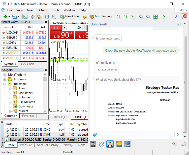 X os metatrader need mac for speed download