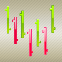 ColorBars Indicator