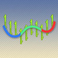 ColorLine Indicator