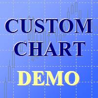 Custom Chart Demo