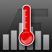 Elder Market Thermometer