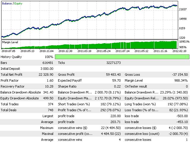 Intraday Trader