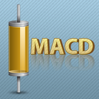 MACD on Realtime Deals
