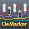 MultiTimeFrame DeMarker