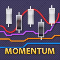 MultiTimeFrame Momentum