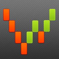 Renko Chart