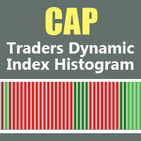 CAP Traders Dynamic Index Histogram