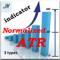 Normalized ATR three modes