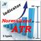 Normalized ATR three modes