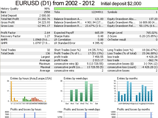 Turtle trading forex ea downloads